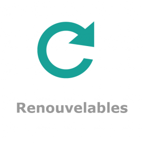 Renouvelables